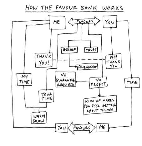 The-Favor-Bank